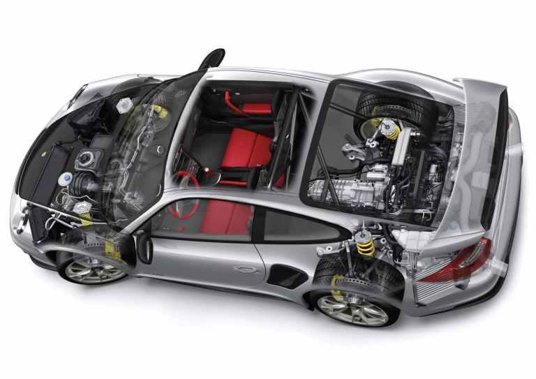 2010-Porsche-911-997.2-GT2-RS