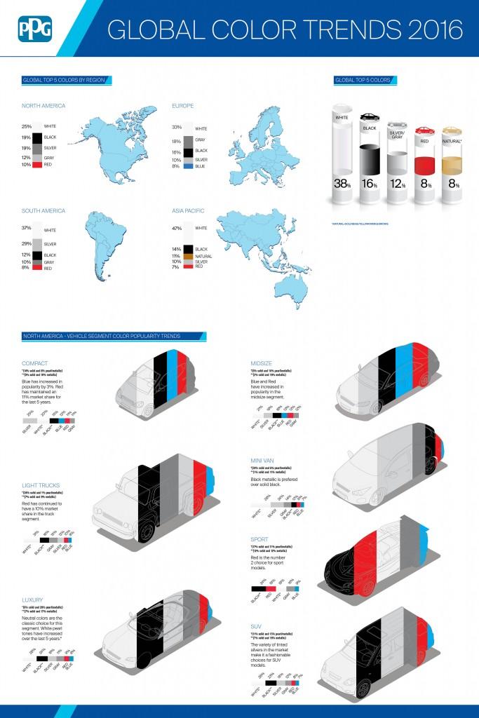 2016autocolor_infographic