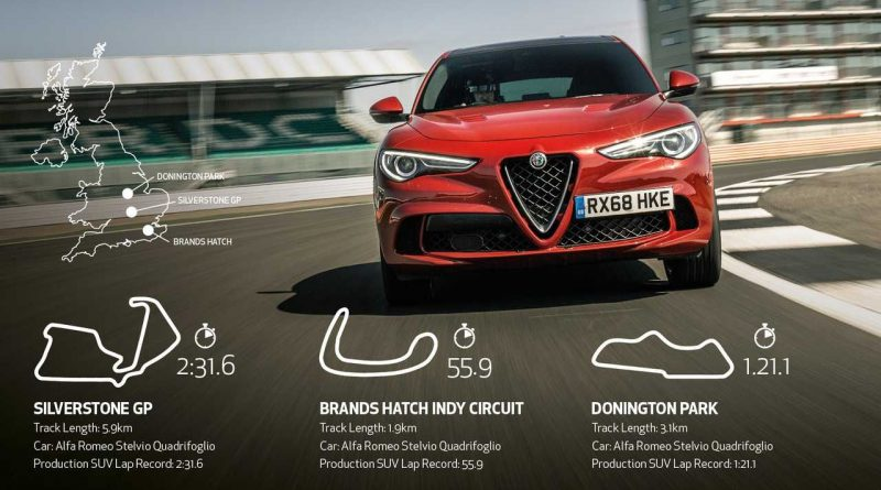 Alfa Romeo Stelvio Quadrifoglio, o SUV devorador de recordes
